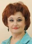 Ивашкевич Светлана Вадимовна
