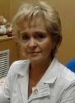 Алевская Татьяна Евгеньевна