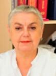 Круглова Ирина Николаевна