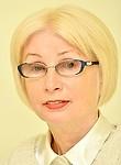 Кеворкова Марьяна Филипповна